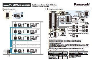 proposal (vl-v590 with vl-sw251)